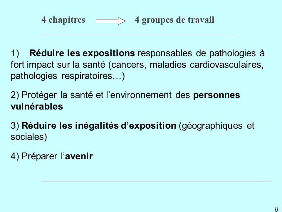 PNSE 2 8 1) Réduire les expositions responsables de pathologies à fort impact sur la santé (cancers, maladies cardiovasculaires, pathologies respirato