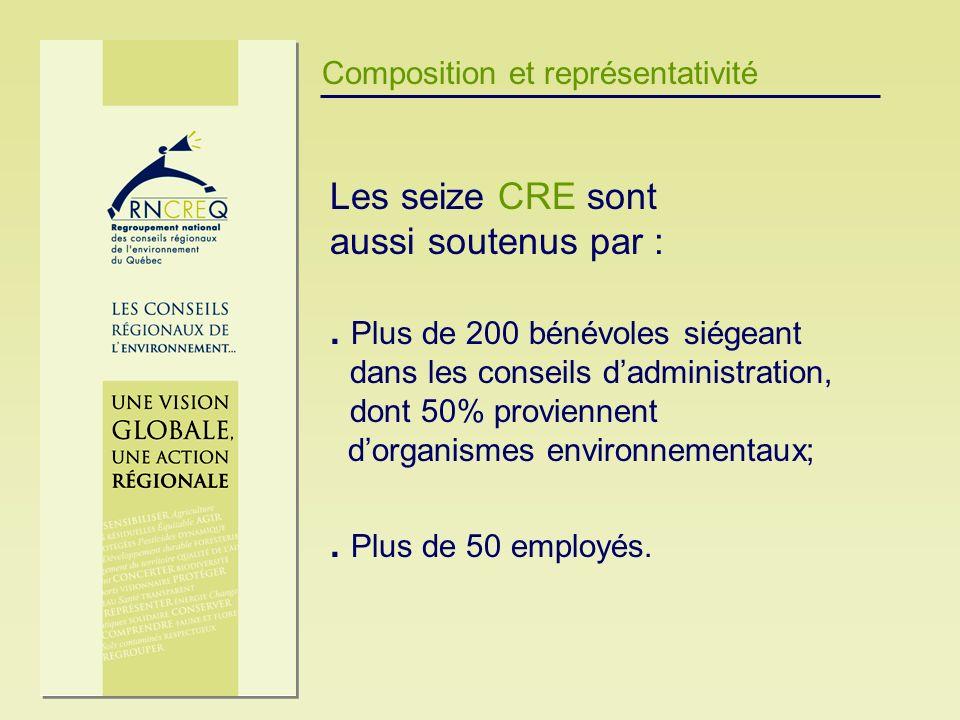 Composition et représentativité Les seize CRE sont aussi soutenus par :. Plus de 200 bénévoles siégeant dans les conseils dadministration, dont 50% pr