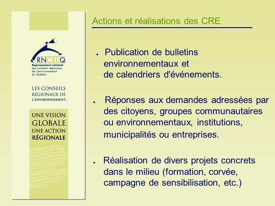 Actions et réalisations des CRE. Publication de bulletins environnementaux et de calendriers d'événements.. Réponses aux demandes adressées par des ci