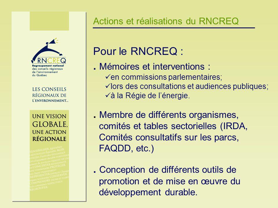 Actions et réalisations du RNCREQ Pour le RNCREQ :. Mémoires et interventions : en commissions parlementaires; lors des consultations et audiences pub