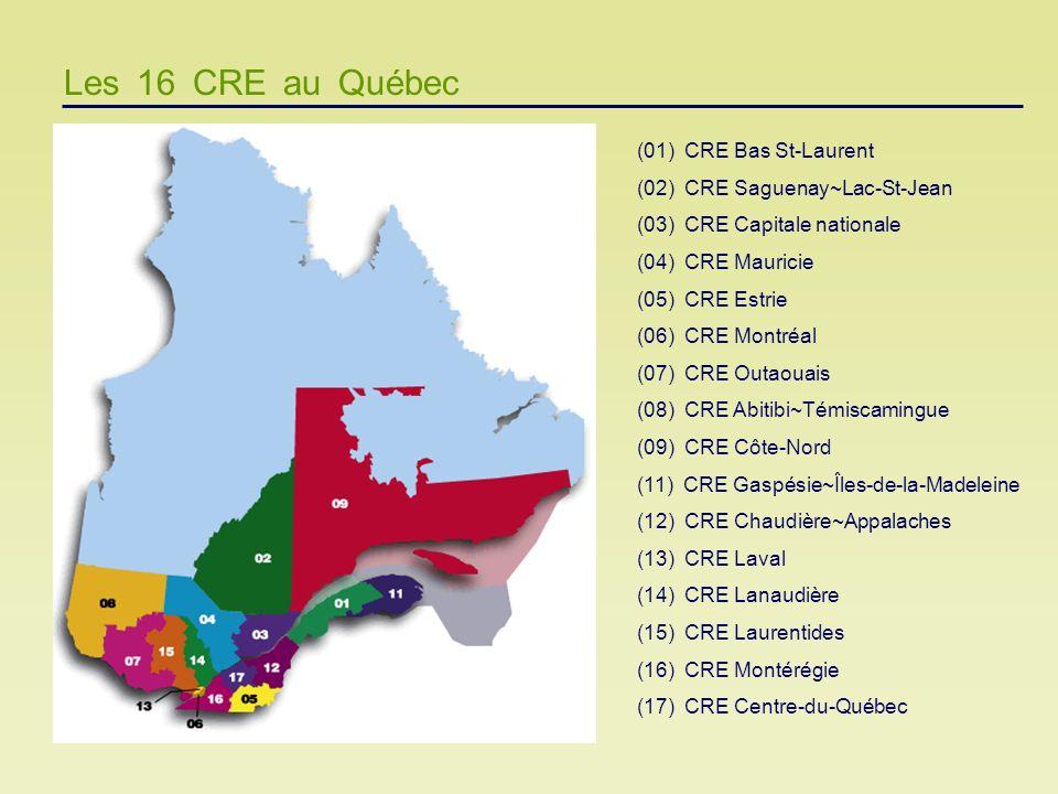 (01) CRE Bas St-Laurent (02) CRE Saguenay~Lac-St-Jean (03) CRE Capitale nationale (04) CRE Mauricie (05) CRE Estrie (06) CRE Montréal (07) CRE Outaoua