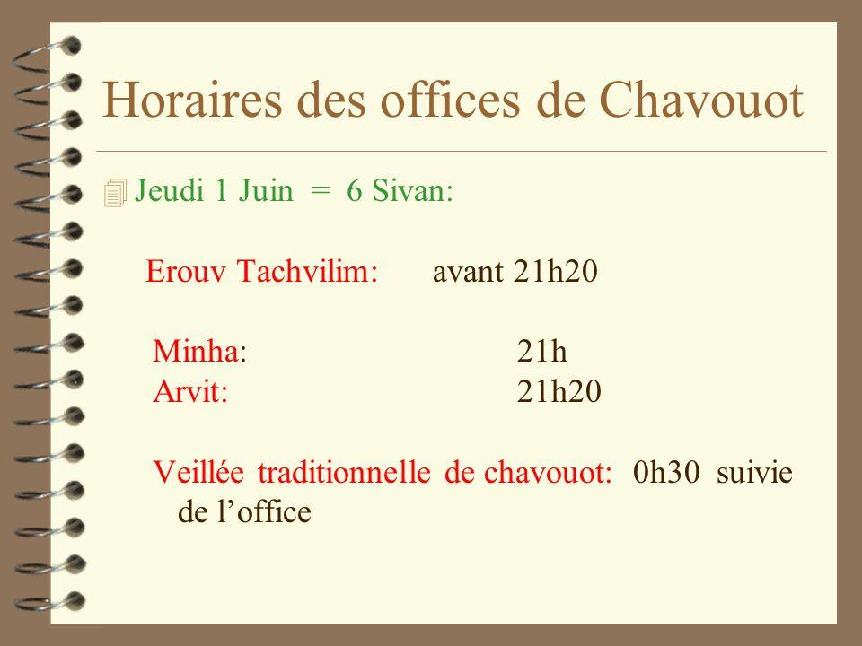 Horaires des offices de Chavouot 4 Jeudi 1 Juin = 6 Sivan: Erouv Tachvilim: avant 21h20 Minha: 21h Arvit: 21h20 Veillée traditionnelle de chavouot: 0h30 suivie de loffice