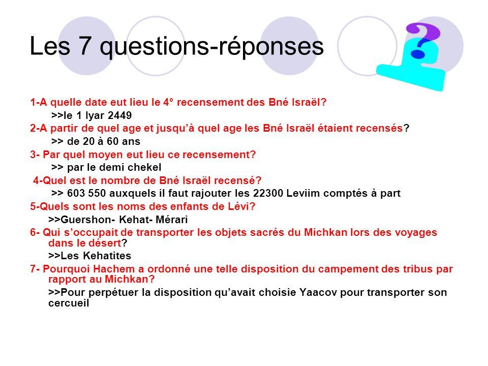 Les 7 questions-réponses 1-A quelle date eut lieu le 4° recensement des Bné Israël.