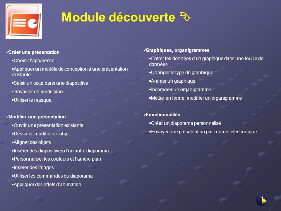 Module découverte Créer une présentation Choisir lapparence Appliquer un modèle de conception à une présentation existante Saisir un texte dans une di