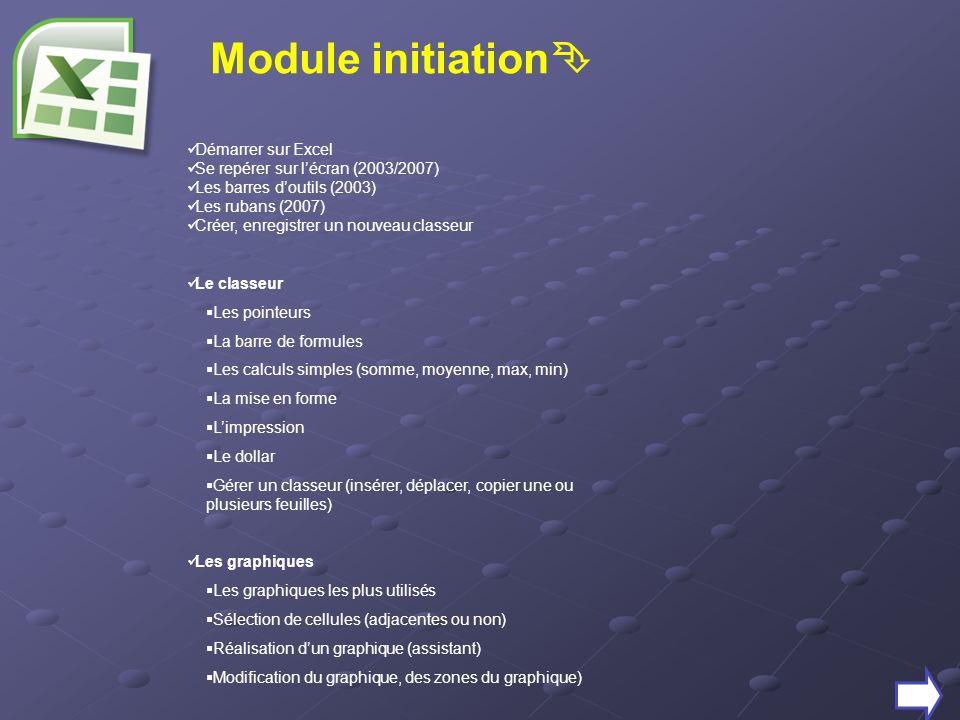 Module initiation Démarrer sur Excel Se repérer sur lécran (2003/2007) Les barres doutils (2003) Les rubans (2007) Créer, enregistrer un nouveau class