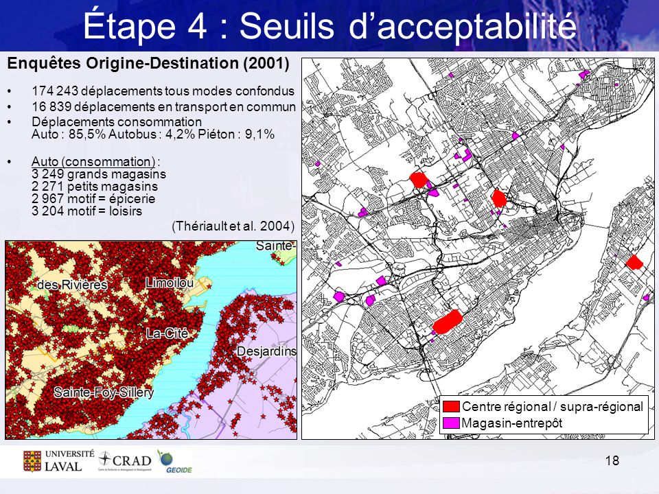 18 Étape 4 : Seuils dacceptabilité Magasin-entrepôt Centre régional / supra-régional Enquêtes Origine-Destination (2001) 174 243 déplacements tous mod