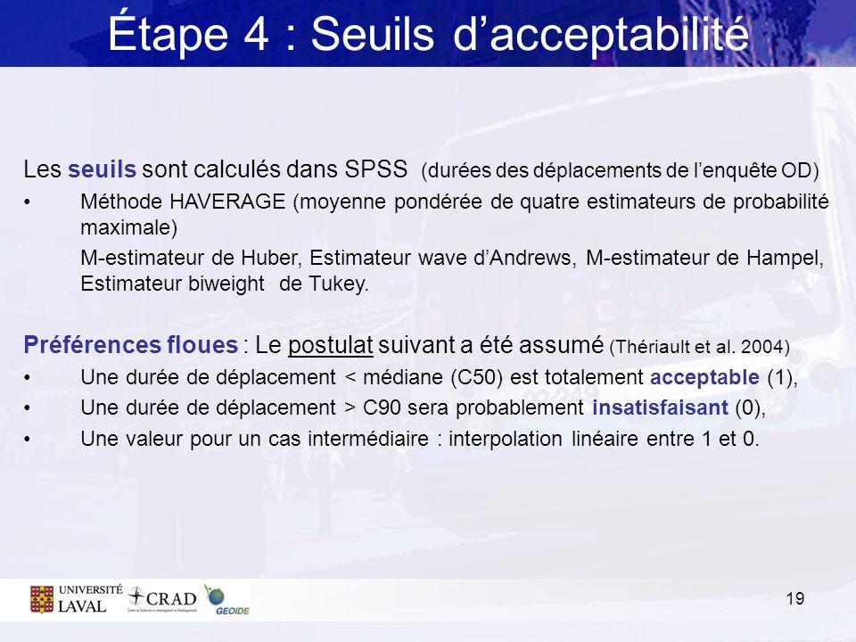 19 Étape 4 : Seuils dacceptabilité Les seuils sont calculés dans SPSS (durées des déplacements de lenquête OD) Méthode HAVERAGE (moyenne pondérée de q