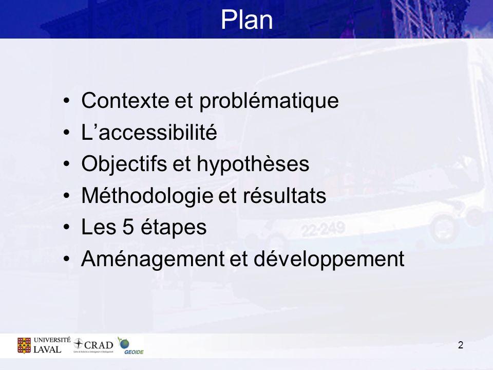 2 Plan Contexte et problématique Laccessibilité Objectifs et hypothèses Méthodologie et résultats Les 5 étapes Aménagement et développement