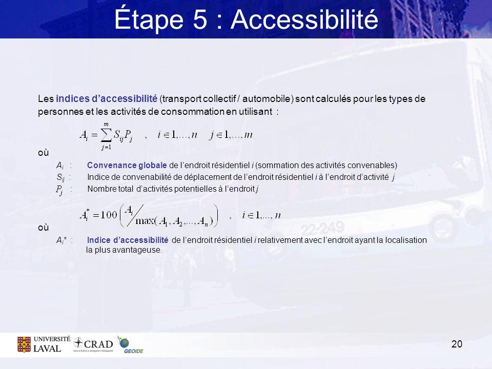 20 Étape 5 : Accessibilité Les indices daccessibilité (transport collectif / automobile) sont calculés pour les types de personnes et les activités de