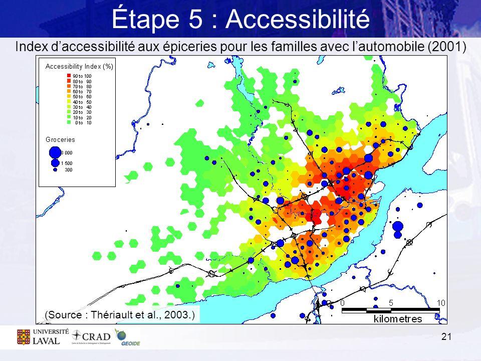 21 Étape 5 : Accessibilité Index daccessibilité aux épiceries pour les familles avec lautomobile (2001) (Source : Thériault et al., 2003.)