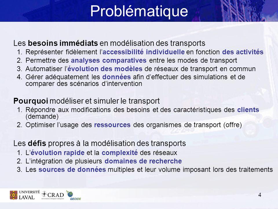 4 Problématique Les besoins immédiats en modélisation des transports 1.Représenter fidèlement laccessibilité individuelle en fonction des activités 2.