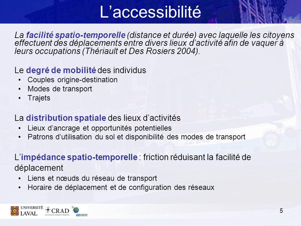 5 Laccessibilité La facilité spatio-temporelle (distance et durée) avec laquelle les citoyens effectuent des déplacements entre divers lieux dactivité