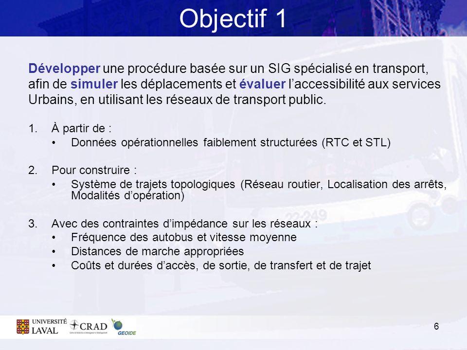 6 Objectif 1 Développer une procédure basée sur un SIG spécialisé en transport, afin de simuler les déplacements et évaluer laccessibilité aux service