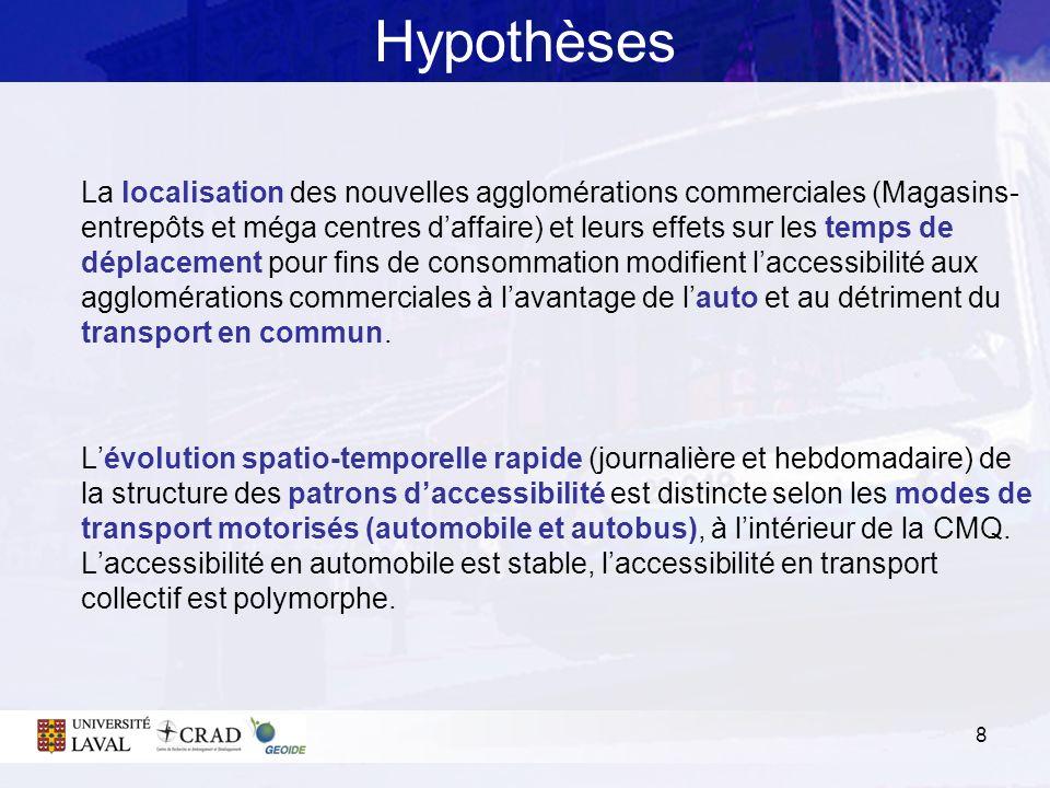 8 Hypothèses La localisation des nouvelles agglomérations commerciales (Magasins- entrepôts et méga centres daffaire) et leurs effets sur les temps de