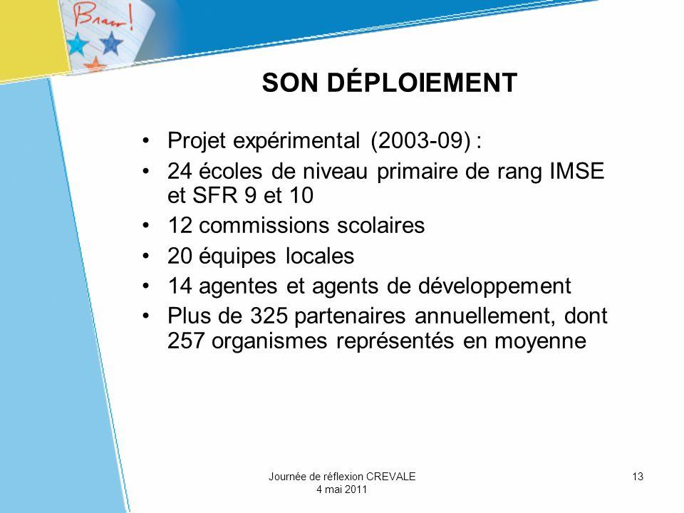 13 SON DÉPLOIEMENT Projet expérimental (2003-09) : 24 écoles de niveau primaire de rang IMSE et SFR 9 et 10 12 commissions scolaires 20 équipes locale