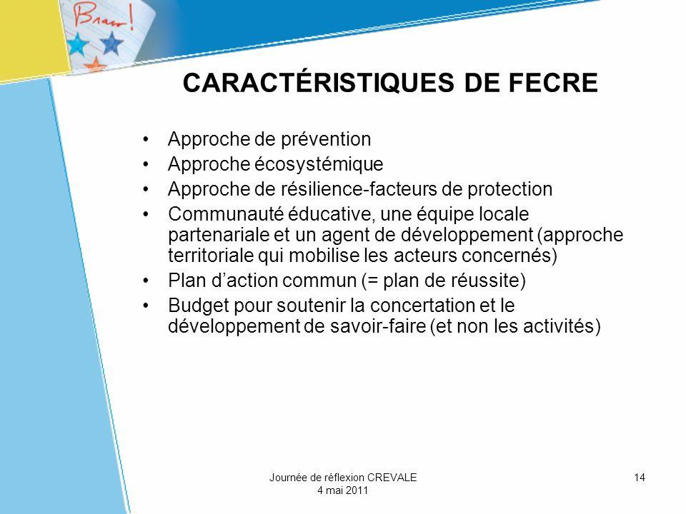 14 CARACTÉRISTIQUES DE FECRE Approche de prévention Approche écosystémique Approche de résilience-facteurs de protection Communauté éducative, une équ
