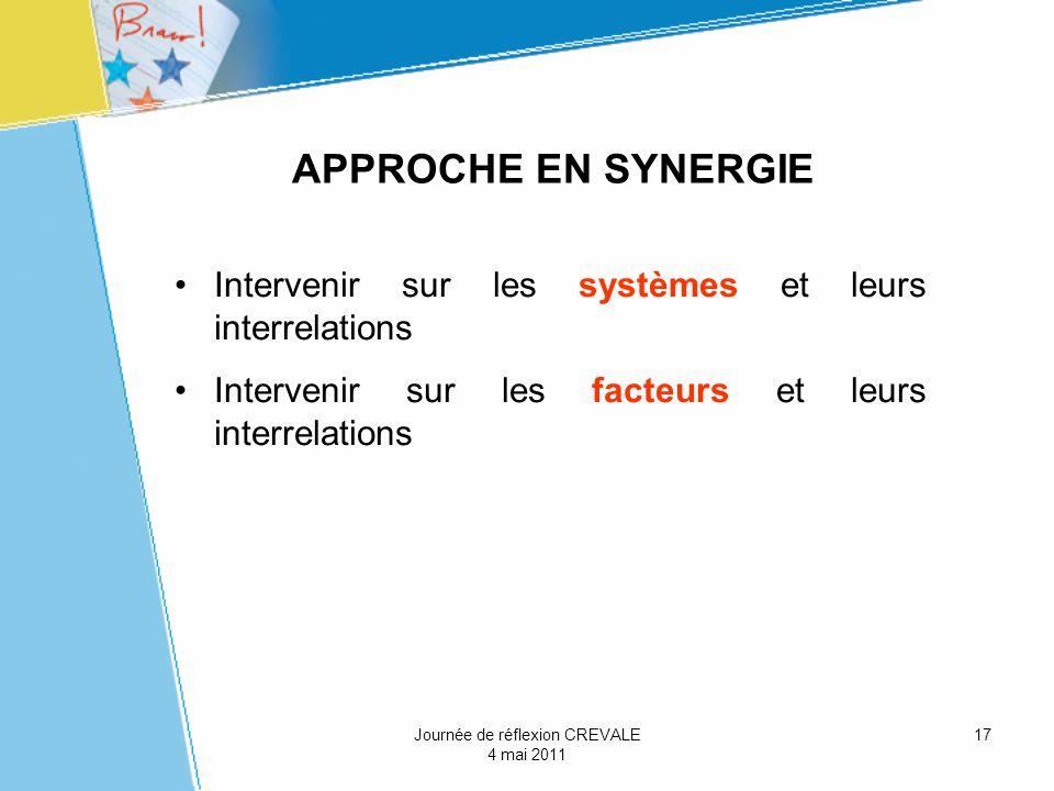 17 APPROCHE EN SYNERGIE Intervenir sur les systèmes et leurs interrelations Intervenir sur les facteurs et leurs interrelations Journée de réflexion C