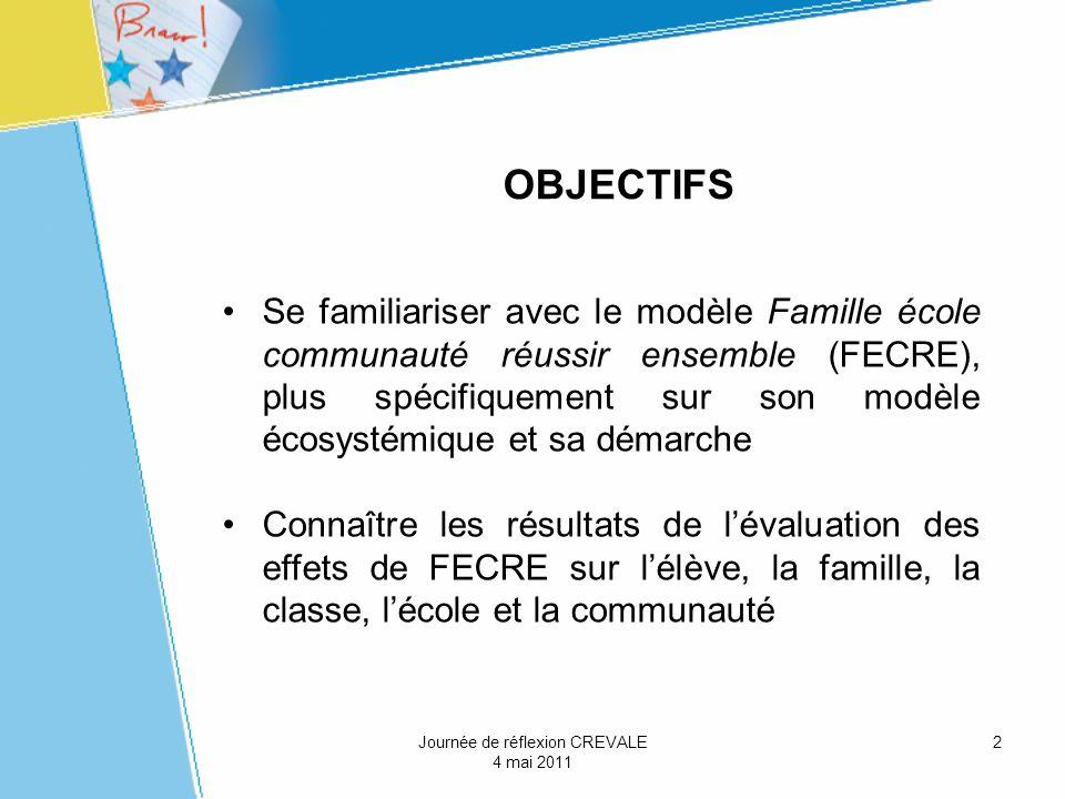 2 OBJECTIFS Se familiariser avec le modèle Famille école communauté réussir ensemble (FECRE), plus spécifiquement sur son modèle écosystémique et sa d