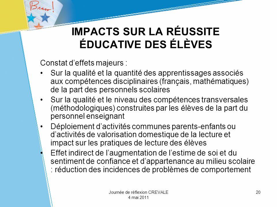20 Constat deffets majeurs : Sur la qualité et la quantité des apprentissages associés aux compétences disciplinaires (français, mathématiques) de la