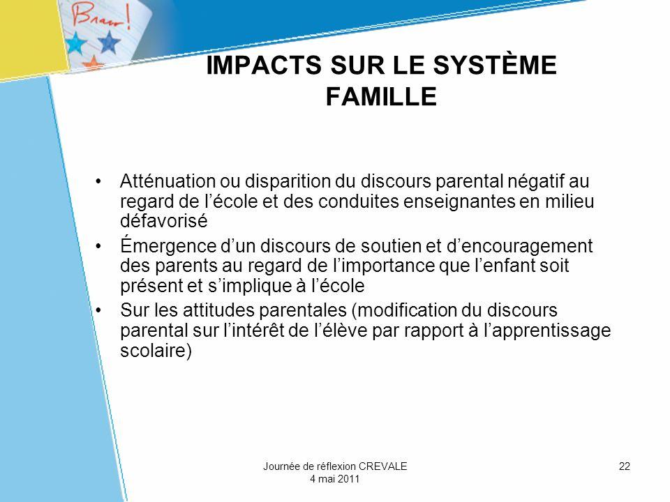 22 IMPACTS SUR LE SYSTÈME FAMILLE Atténuation ou disparition du discours parental négatif au regard de lécole et des conduites enseignantes en milieu
