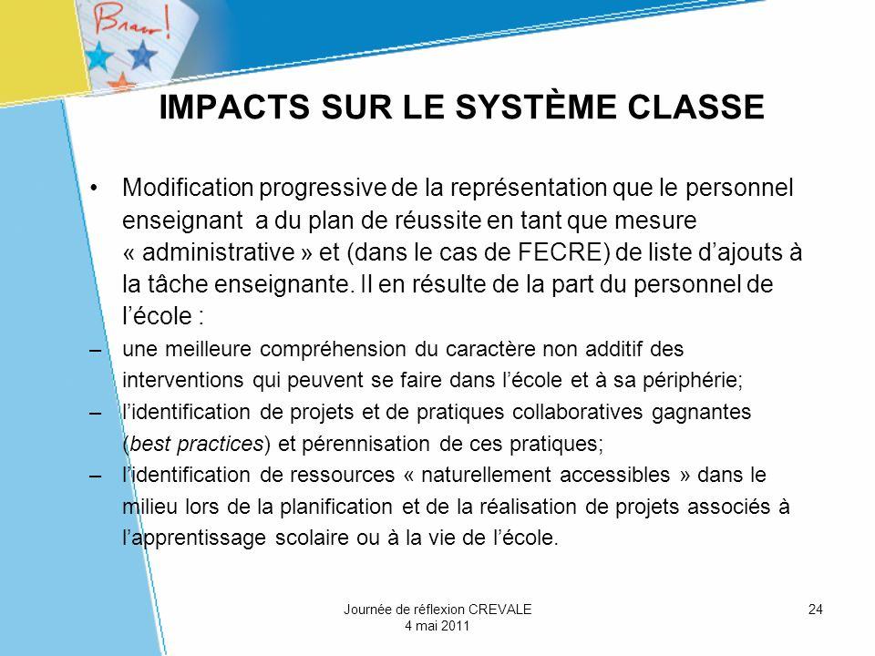 24 IMPACTS SUR LE SYSTÈME CLASSE Modification progressive de la représentation que le personnel enseignant a du plan de réussite en tant que mesure «