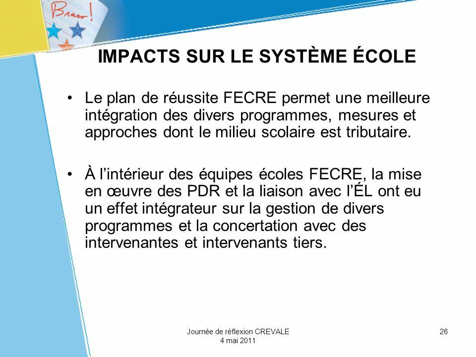 26 IMPACTS SUR LE SYSTÈME ÉCOLE Le plan de réussite FECRE permet une meilleure intégration des divers programmes, mesures et approches dont le milieu