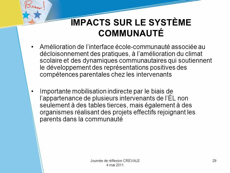 29 IMPACTS SUR LE SYSTÈME COMMUNAUTÉ Amélioration de linterface école-communauté associée au décloisonnement des pratiques, à lamélioration du climat