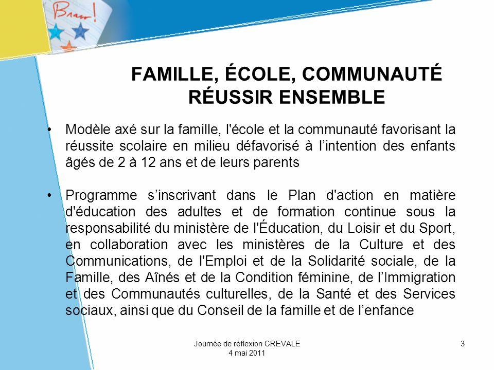 3 FAMILLE, ÉCOLE, COMMUNAUTÉ RÉUSSIR ENSEMBLE Modèle axé sur la famille, l'école et la communauté favorisant la réussite scolaire en milieu défavorisé