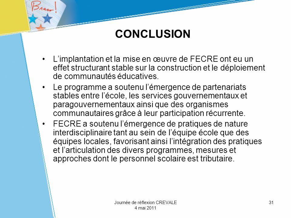 31 CONCLUSION Limplantation et la mise en œuvre de FECRE ont eu un effet structurant stable sur la construction et le déploiement de communautés éduca