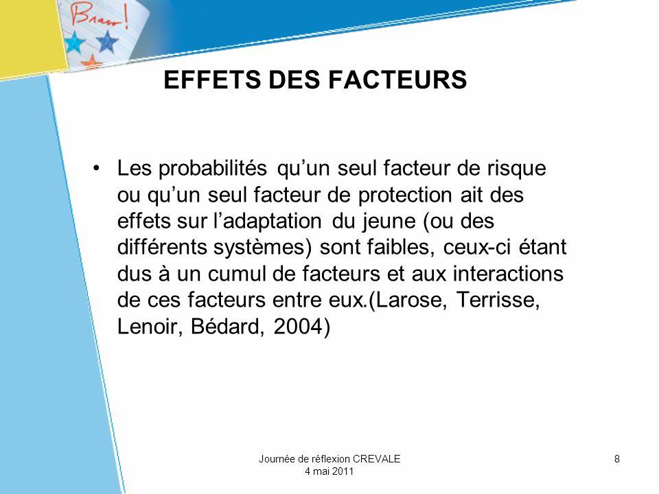 8 EFFETS DES FACTEURS Les probabilités quun seul facteur de risque ou quun seul facteur de protection ait des effets sur ladaptation du jeune (ou des