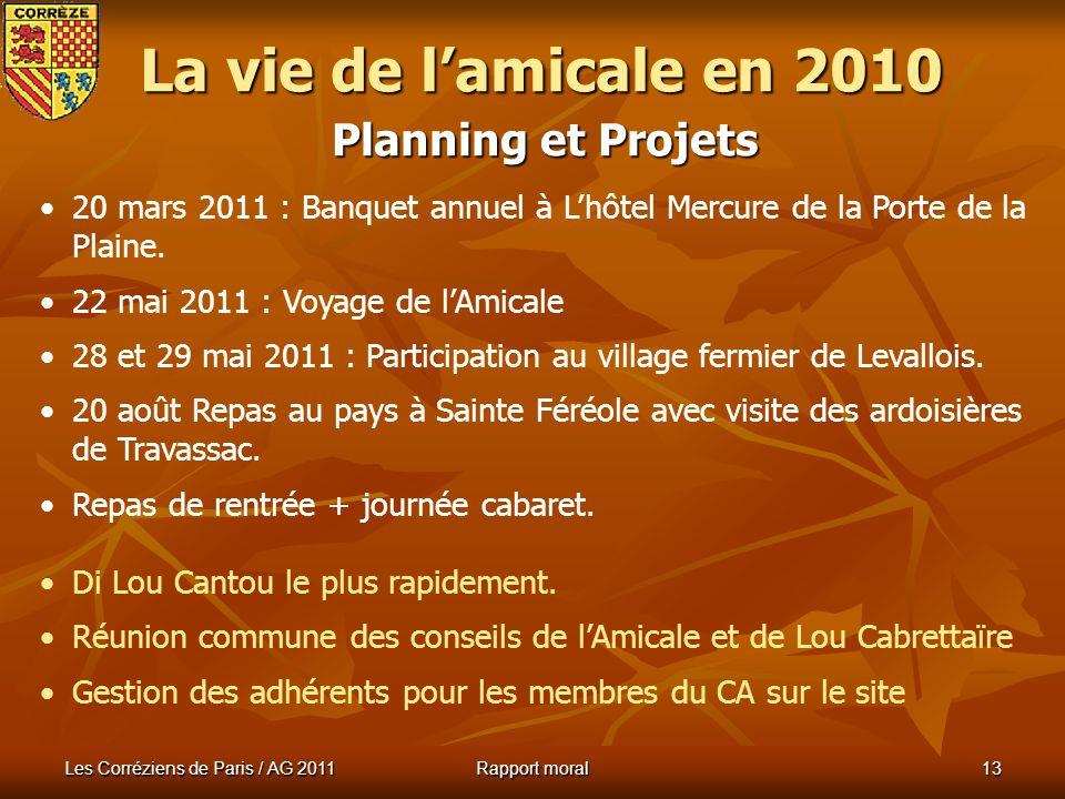 Les Corréziens de Paris / AG 2011 Rapport moral 12 Bilan de lactivité La vie de lamicale en 2010 Participation en diminution à nos manifestations.