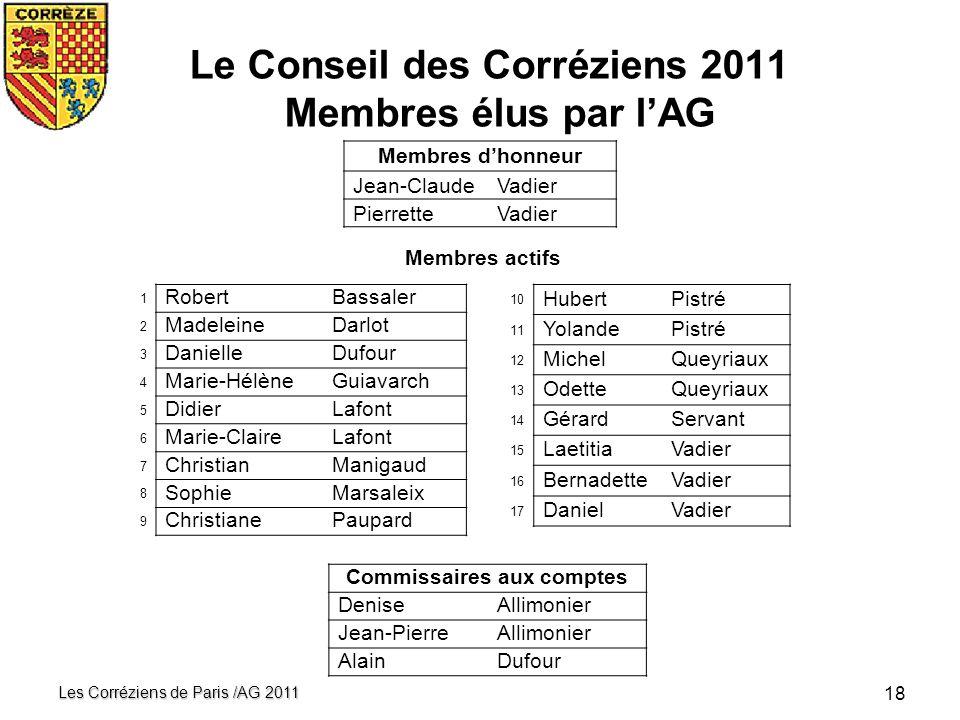 17 Les Corréziens de Paris /AG 2011 Election du nouveau conseil Lensemble du conseil démissionne comme cest la règle dans notre amicale.