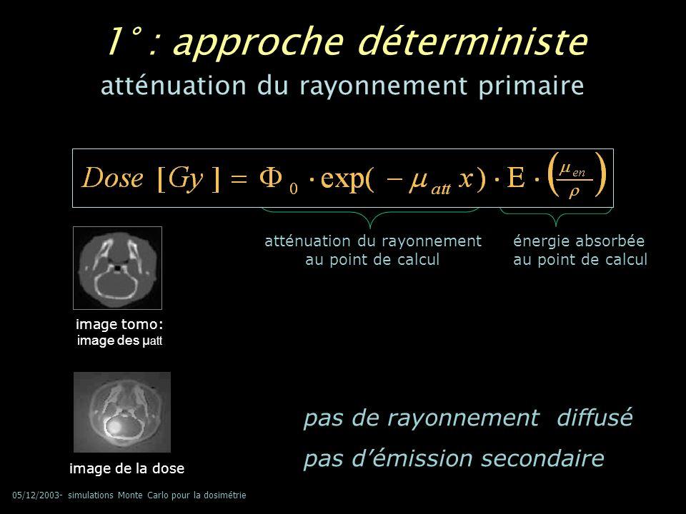 05/12/2003- simulations Monte Carlo pour la dosimétrie 1° : approche déterministe atténuation du rayonnement primaire pas de rayonnement diffusé pas d