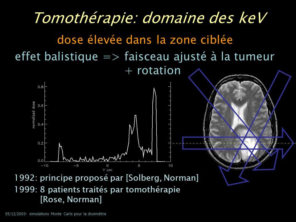 05/12/2003- simulations Monte Carlo pour la dosimétrie Tomothérapie … augmentation du dépôt de dose iode renforcée par effet photoélectrique symbiose irradiation + chimio platine Photo ActivationTherapy PAT facteur d augmentation de dose DEF solution d iode à 10 mg/ml seuil K