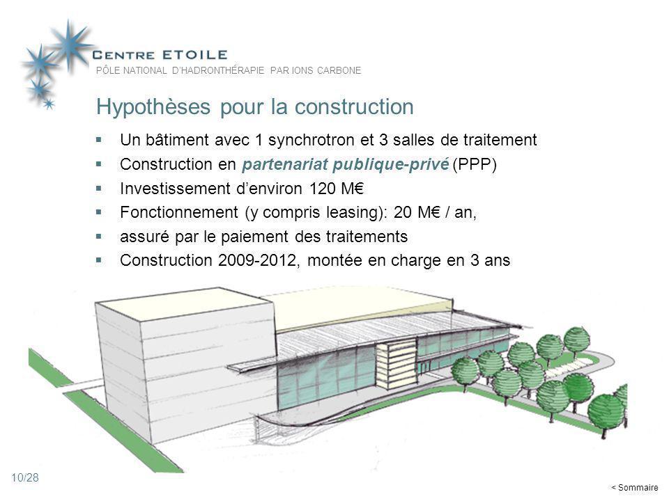 10 Hypothèses pour la construction Un bâtiment avec 1 synchrotron et 3 salles de traitement Construction en partenariat publique-privé (PPP) Investiss
