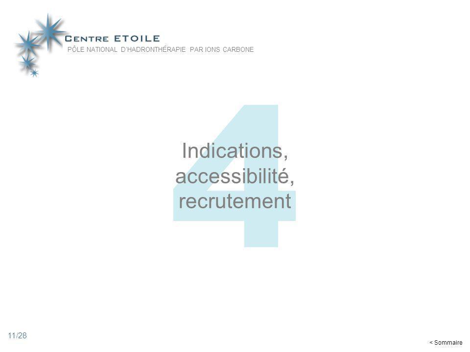 11 4 Indications, accessibilité, recrutement PÔLE NATIONAL DHADRONTHÉRAPIE PAR IONS CARBONE < Sommaire 11/28
