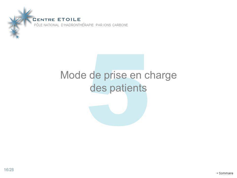 16 5 Mode de prise en charge des patients PÔLE NATIONAL DHADRONTHÉRAPIE PAR IONS CARBONE < Sommaire 16/28