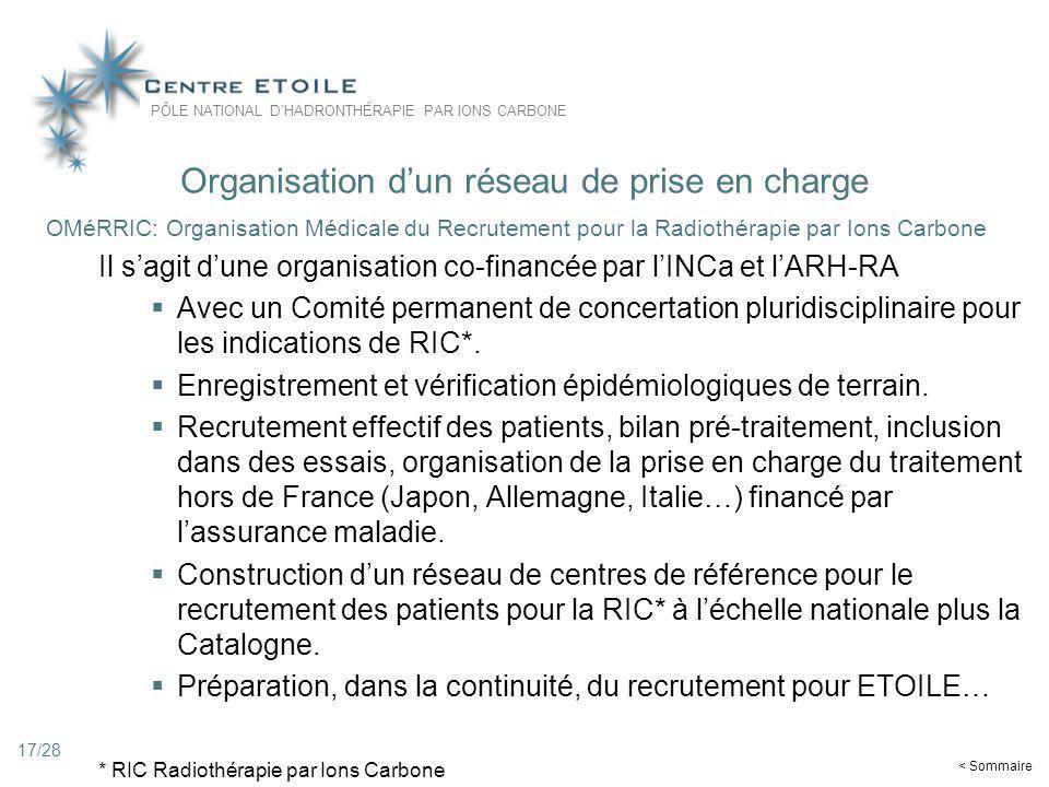 17 OMéRRIC: Organisation Médicale du Recrutement pour la Radiothérapie par Ions Carbone Il sagit dune organisation co-financée par lINCa et lARH-RA Av