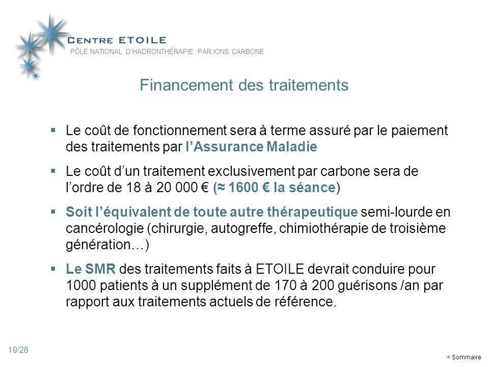 19 Le coût de fonctionnement sera à terme assuré par le paiement des traitements par lAssurance Maladie Le coût dun traitement exclusivement par carbo