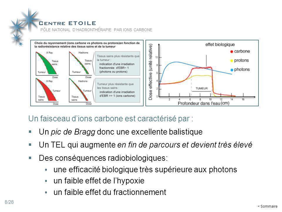 8 Un faisceau dions carbone est caractérisé par : Un pic de Bragg donc une excellente balistique Un TEL qui augmente en fin de parcours et devient trè