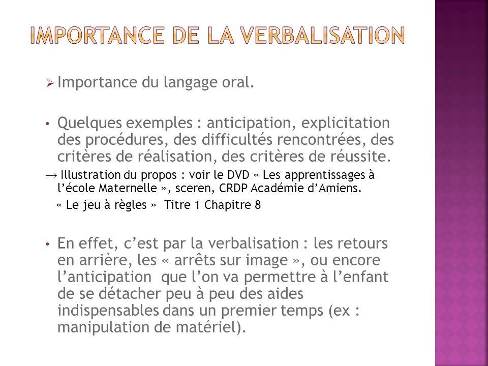 Importance du langage oral. Quelques exemples : anticipation, explicitation des procédures, des difficultés rencontrées, des critères de réalisation,