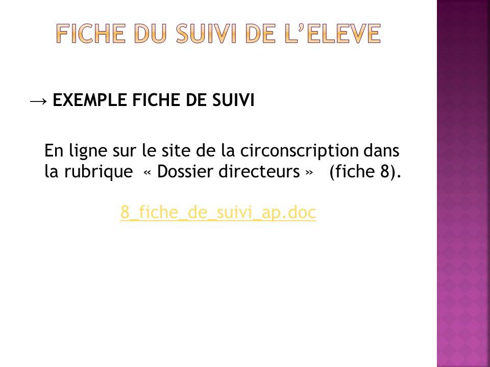 EXEMPLE FICHE DE SUIVI En ligne sur le site de la circonscription dans la rubrique « Dossier directeurs » (fiche 8). 8_fiche_de_suivi_ap.doc