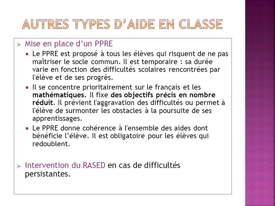 Mise en place dun PPRE Le PPRE est proposé à tous les élèves qui risquent de ne pas maîtriser le socle commun. Il est temporaire : sa durée varie en f