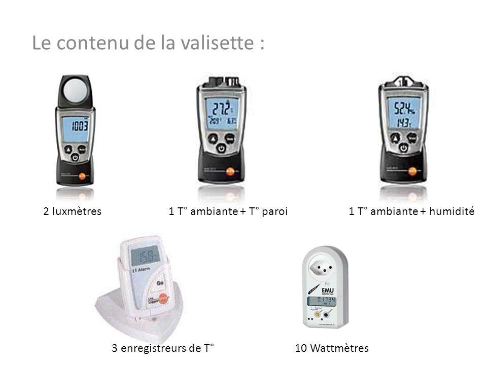10 Wattmètres Chacon10 x 30 Euros 1 appareils de mesure dhumidité et de température dambiance Testo 610 180 1 appareil de mesure de température ambiante et de surface à Infra-rouges Testo 810 120 2 luxmètres Testo 540 2 x 150 1 kit enregistrement avec CD - Cordon et 3 enregistreurs Testo 174 330 Valisette… 250 … ( prix approximatif) Total1.480 Remise si 20 valisettes-15 % TOTAL1.258