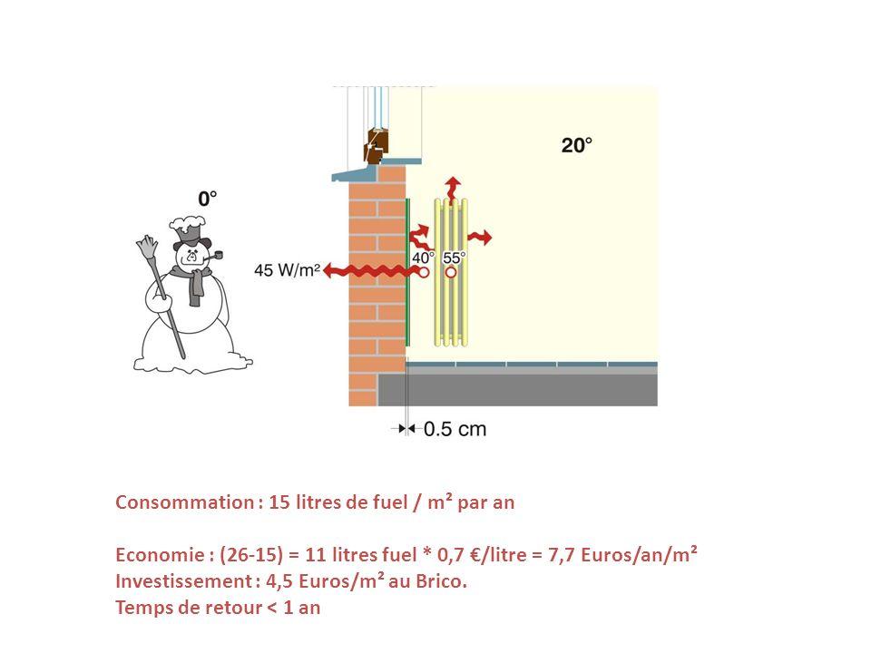 Consommation : 15 litres de fuel / m² par an Economie : (26-15) = 11 litres fuel * 0,7 /litre = 7,7 Euros/an/m² Investissement : 4,5 Euros/m² au Brico