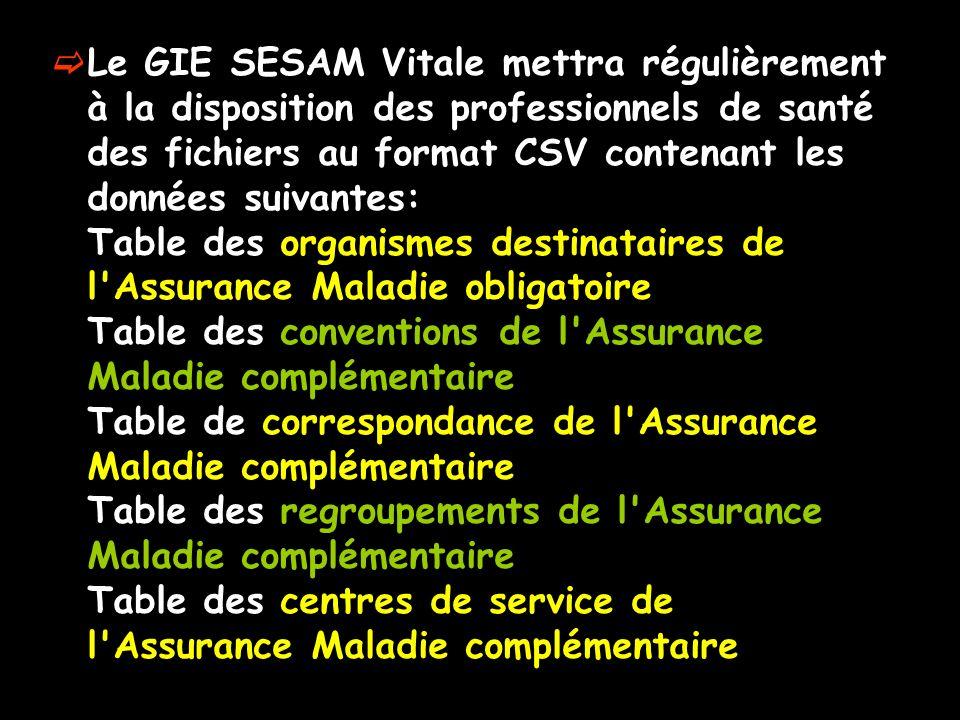 Le GIE SESAM Vitale mettra régulièrement à la disposition des professionnels de santé des fichiers au format CSV contenant les données suivantes: Tabl