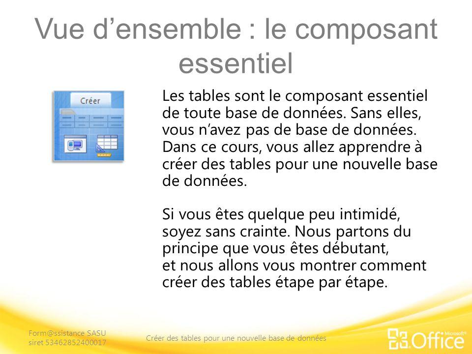 Vue densemble : le composant essentiel Les tables sont le composant essentiel de toute base de données.