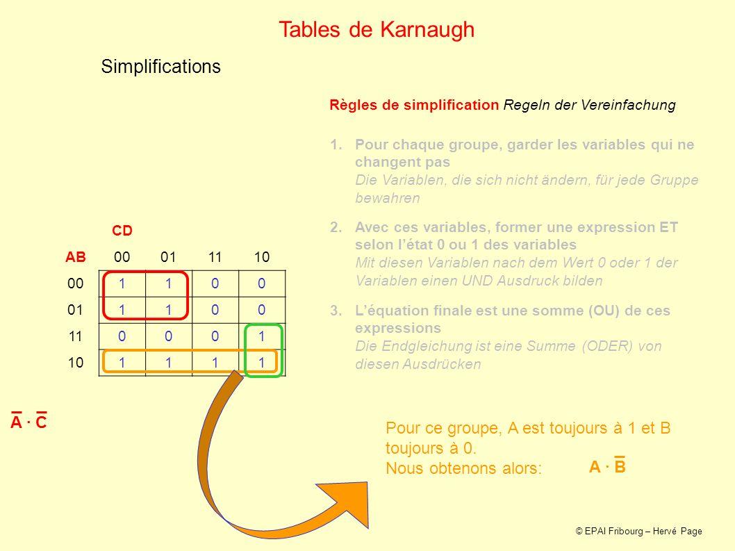 Simplifications CD AB00011110 001100 011100 110001 101111 Tables de Karnaugh A · C A · B Pour ce groupe, A est toujours à 1 et B toujours à 0. Nous ob