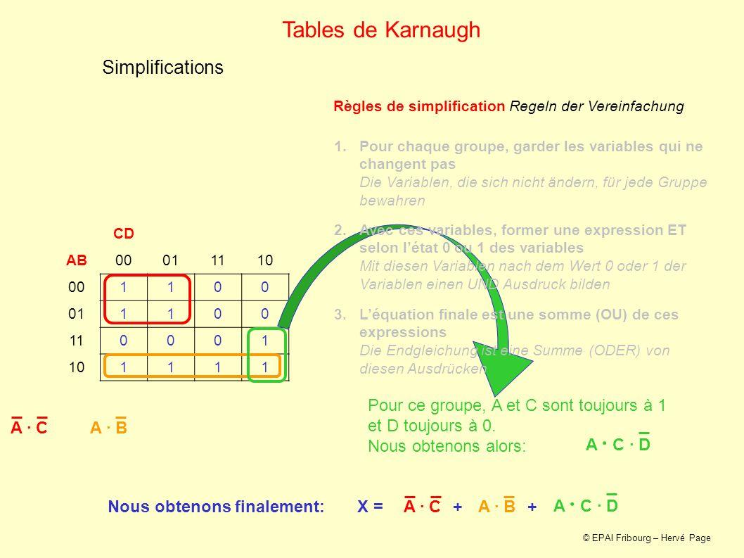 Simplifications CD AB00011110 001100 011100 110001 101111 Règles de simplification Regeln der Vereinfachung Tables de Karnaugh A · B A · C · D Pour ce