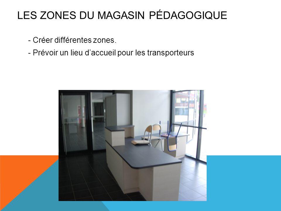 - Créer différentes zones. - Prévoir un lieu daccueil pour les transporteurs LES ZONES DU MAGASIN PÉDAGOGIQUE